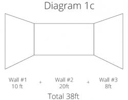 Diagram 1c