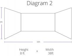 Diagram 2